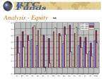 analysis equity