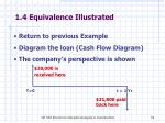 1 4 equivalence illustrated