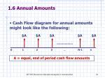 1 6 annual amounts1
