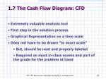 1 7 the cash flow diagram cfd