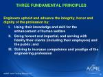 three fundamental principles