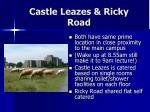 castle leazes ricky road