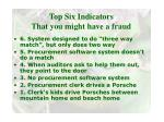 top six indicators that you might have a fraud