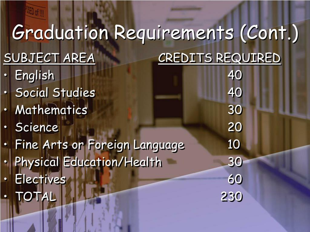 Graduation Requirements (Cont.)