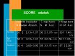 score adatok