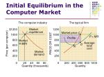 initial equilibrium in the computer market