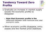 tendency toward zero profits