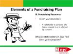 elements of a fundraising plan7