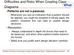 difficulties and risks when creating class diagrams