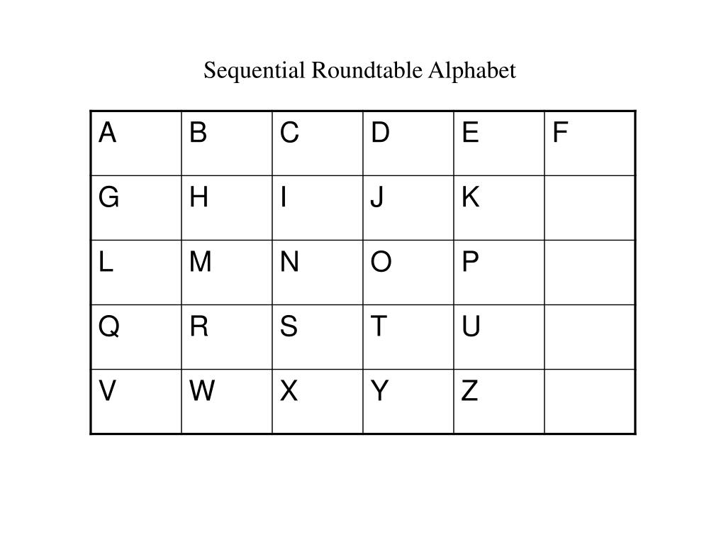 Sequential Roundtable Alphabet