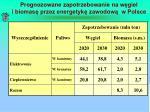 prognozowane zapotrzebowanie na w giel i biomas przez energetyk zawodow w polsce