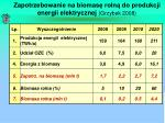 zapotrzebowanie na biomas roln do produkcji energii elektrycznej grzybek 2008