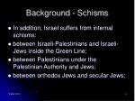background schisms