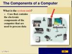 the components of a computer2