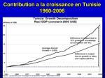 contribution a la croissance en tunisie 1960 2006