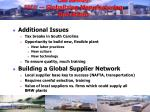 case summary bmw globalizing manufacturing operations2