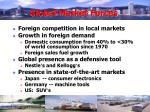global market forces