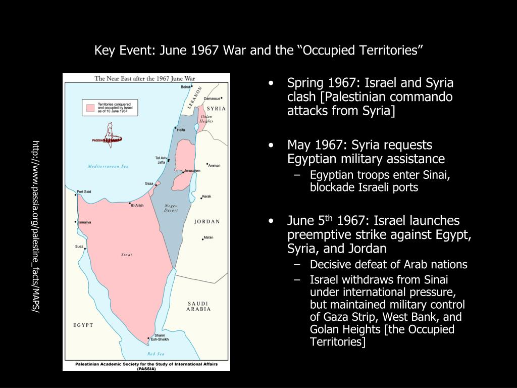 """Key Event: June 1967 War and the """"Occupied Territories"""""""