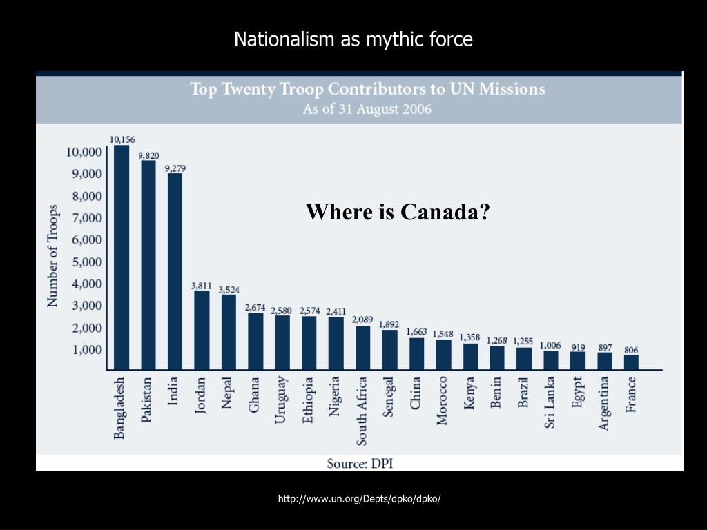 Nationalism as mythic force