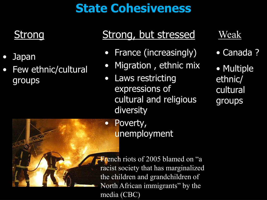 State Cohesiveness