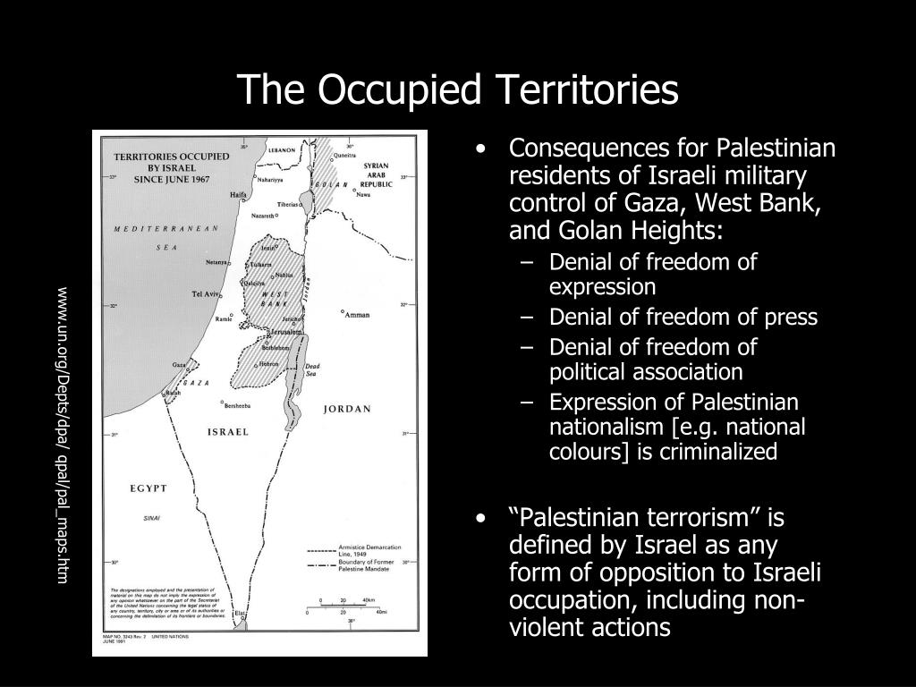 The Occupied Territories