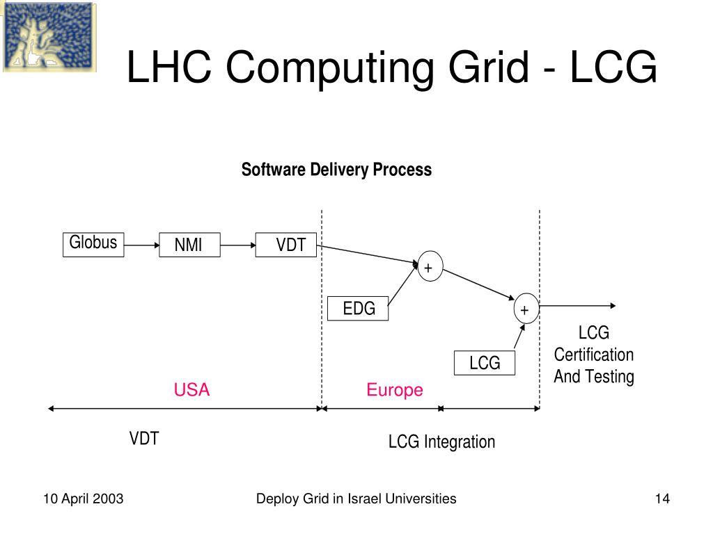 LHC Computing Grid - LCG