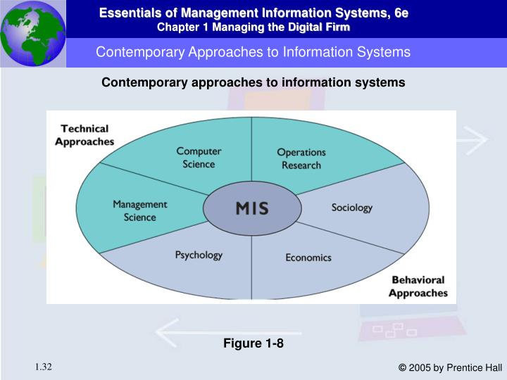 contemporary approaches to management essay There are four contemporary approaches to management these are sociotechnical theory, quantitative management, organizational behavior, and systems theory every organization has different types of environments.