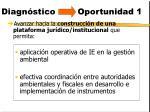 diagn stico oportunidad 1