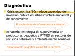 diagn stico4