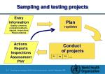sampling and testing projects