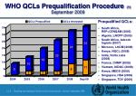 who qcls prequalification procedure 1 september 2009