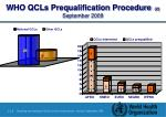 who qcls prequalification procedure 2 september 2009