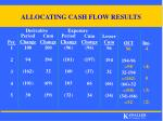 allocating cash flow results