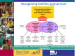 recognising families and services