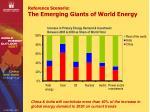 reference scenario the emerging giants of world energy
