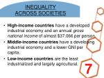 inequality across societies