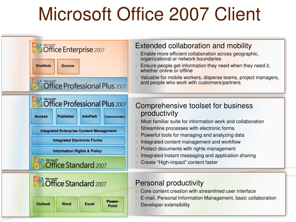 PPT - Office 2007 PowerPoint Presentation - ID:94294
