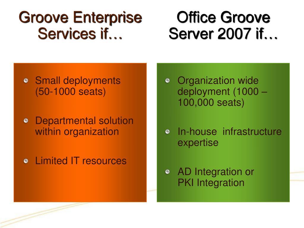 Groove Enterprise Services if…