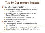top 10 deployment impacts21