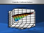 controller coefficients surfaces