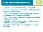 a new accounting framework