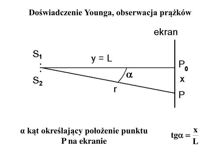 Doświadczenie Younga, obserwacja prążków