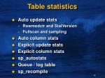 table statistics1
