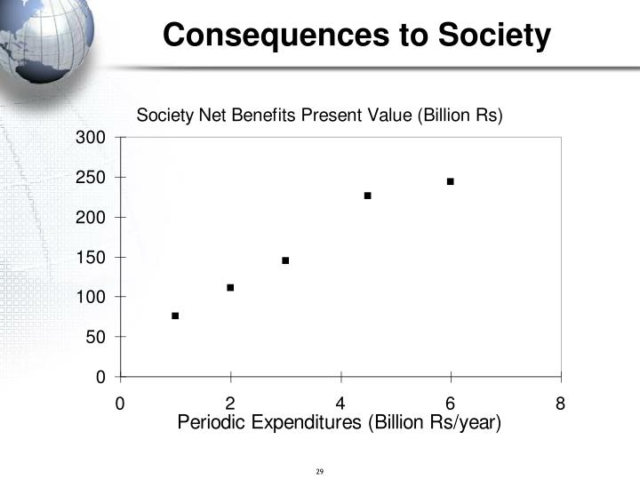 Consequences to Society