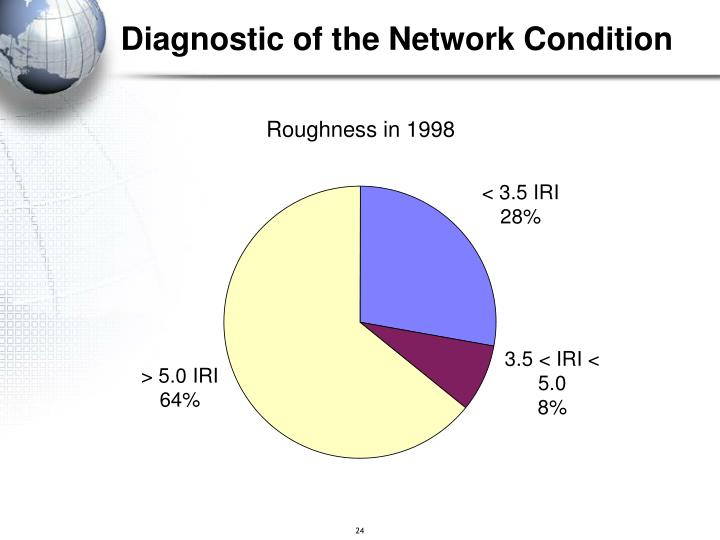 Diagnostic of the Network Condition