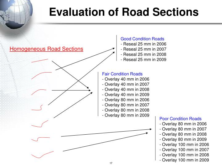 Evaluation of Road Sections