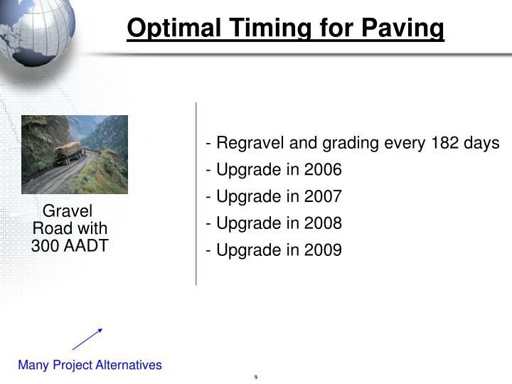 Optimal Timing for Paving