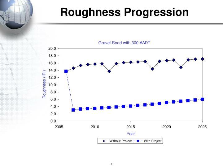 Roughness Progression