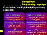 categories of programming languages1