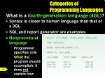 categories of programming languages7